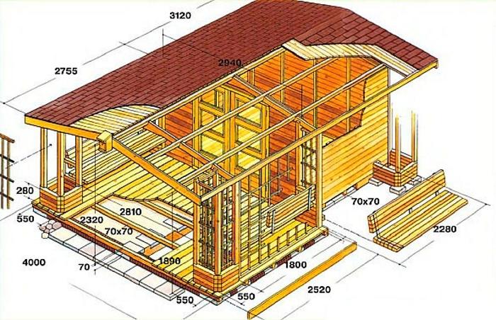 домик из бруса