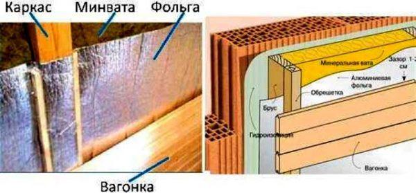 вариант утепления бани