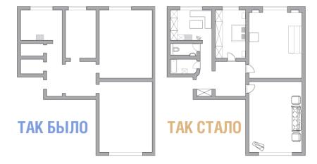 небольшая перепланировка трехкомнатной квартиры