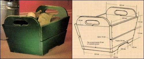 схема переносной деревянной дровницы для камина своими руками