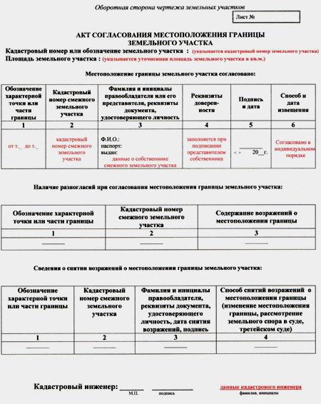 акт согласования границ земельного участка бланк скачать - фото 5