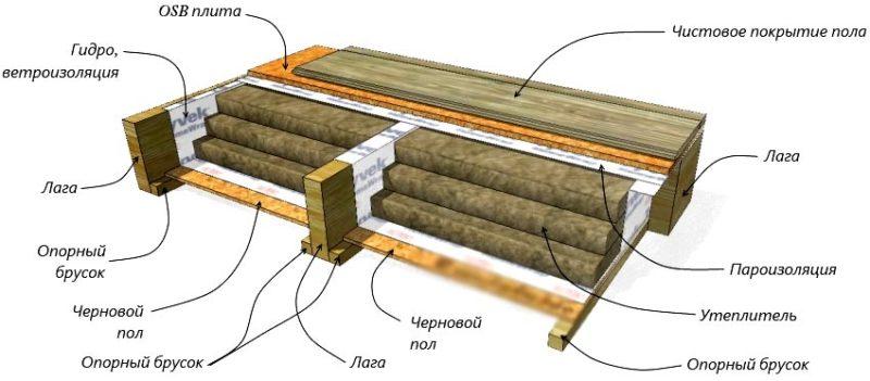 Поло щита двигателя моторного шумоизоляция стороны седан со