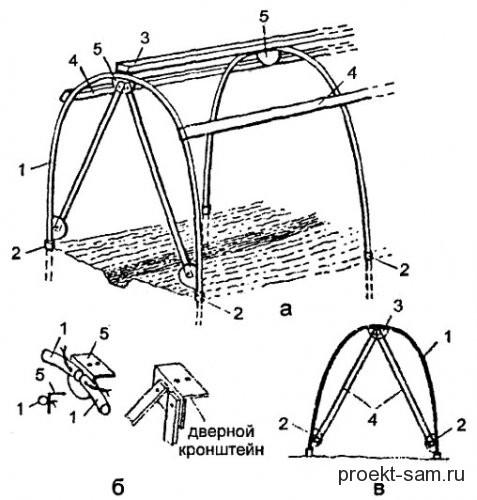 схема устройства аллюминиевого каркаса теплицы