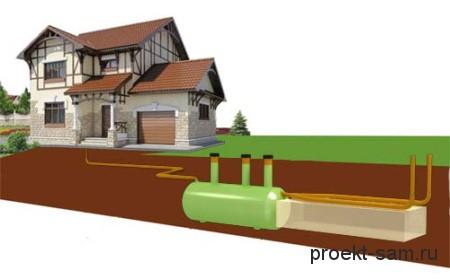 автономная система канализации для дома