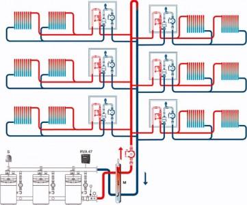автономная система отопления трехэтажного дома