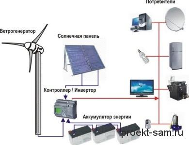 система автономного электроснабжения дома