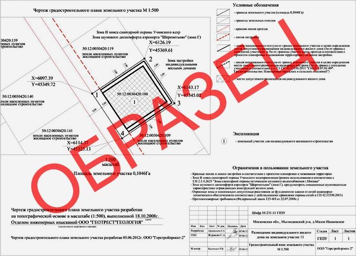 какие нужны документы на строительство