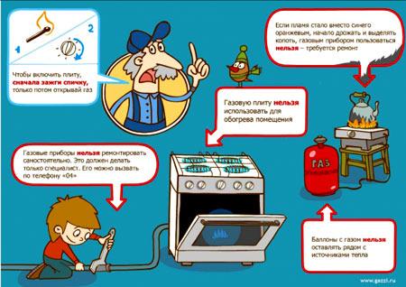 безопастность при использовании газа