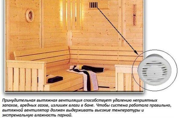 вентилятор в бане