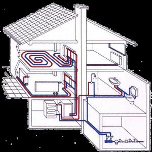 схема отопления каркасного дома