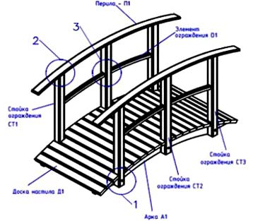 чертеж моста