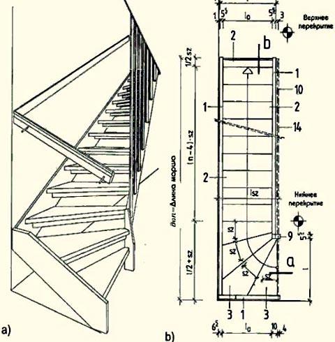 чертеж лестницы
