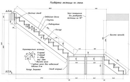 чертеж деревянной лестницы на второй этаж дома