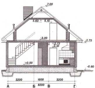 чертеж дома в разрезе