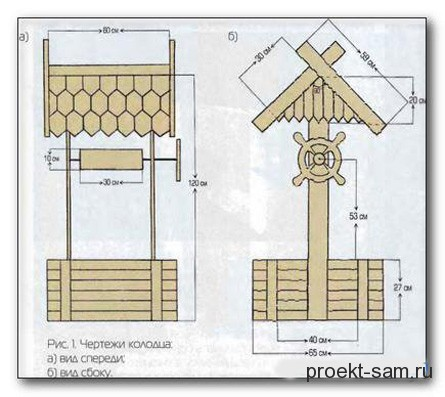 чертеж домика для колодца
