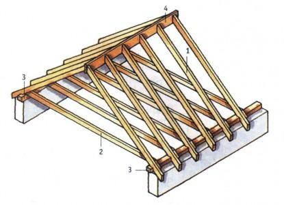 чертеж двускатной крыши дома