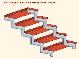 чертеж лестницы на косоурах