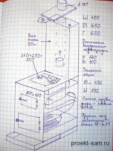 Чертежи и советы по установке металлических и каменный печей для бани