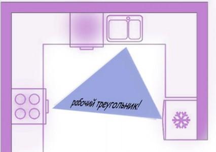 чертеж рабочего треугольника на кухне