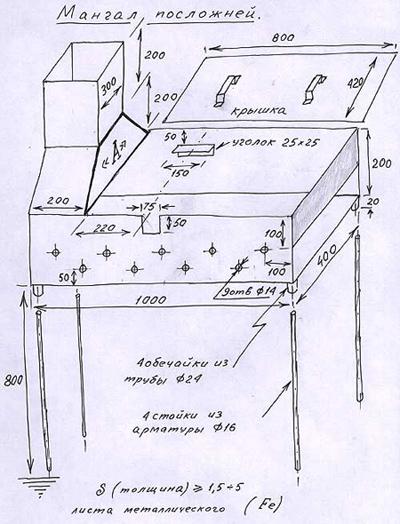 чертеж железного мангала