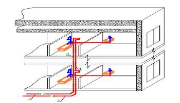 централизованное горячее водоснабжение многоквартирного дома