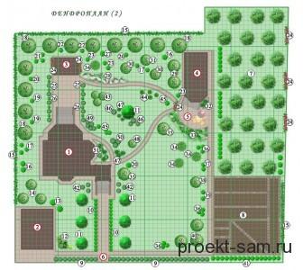 дендрологический план сада