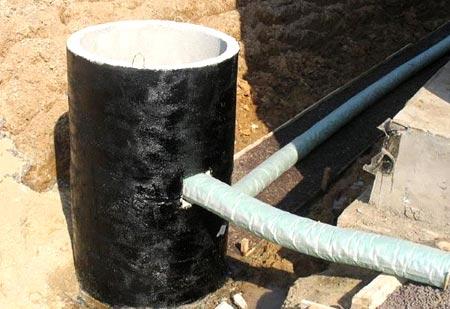 колодец бетонные кольца