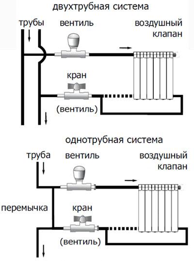 Схема отопление в частном доме из полипропиленовых труб своими руками схемы 27