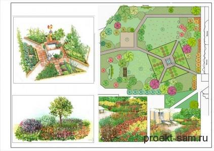 эскиз проекта садового участка с генеральным планом