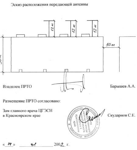 разрешение на установку антенны