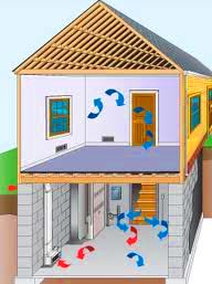 естественная вентиляция подвала частного дома