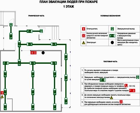 этажный план эвакуации