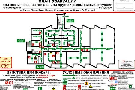 условные обозначения план эвакуации
