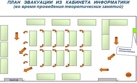план эвакуации из кабинета