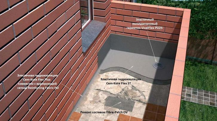 В ремонт крыши красноярске балкона
