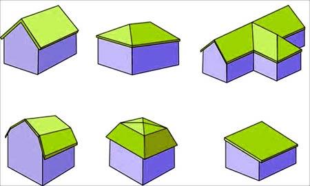 формы домов