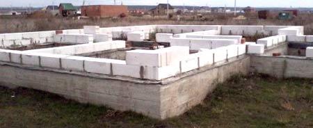 фундамент дом из газобетона