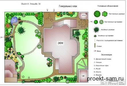генеральный план садового участка