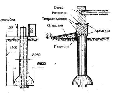 Для в иркутске жидкая бетона купить гидроизоляция