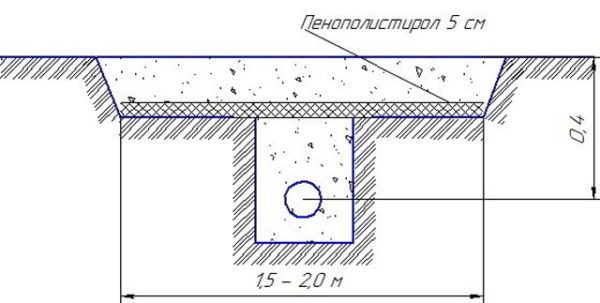 канализационный короб