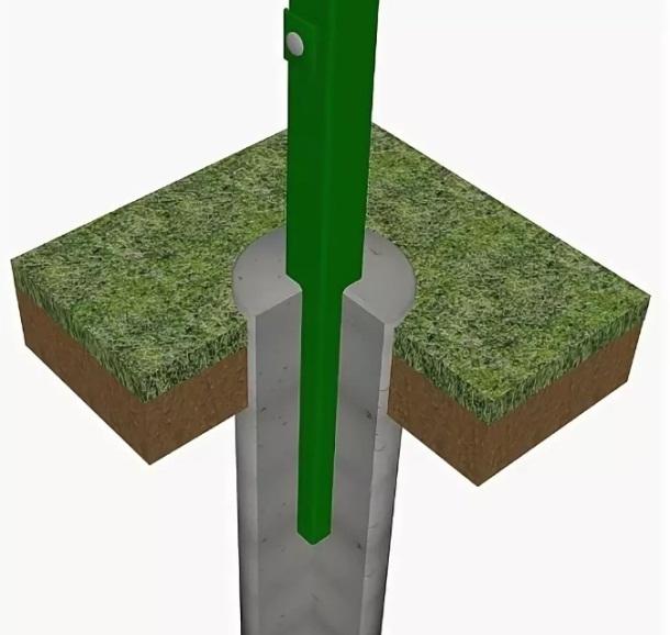 Бетонирование столба колодца