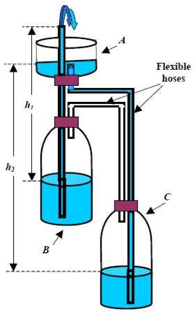 Схема фонтана без насоса