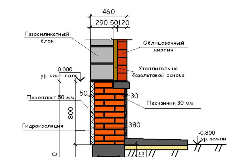 толщина стены загородного дома