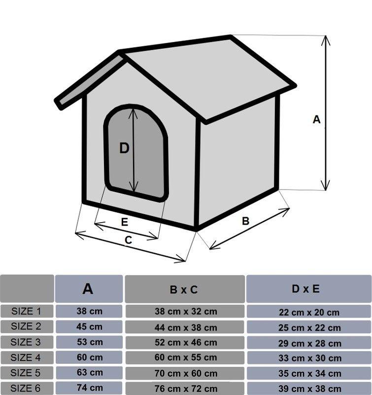 пропорции домика