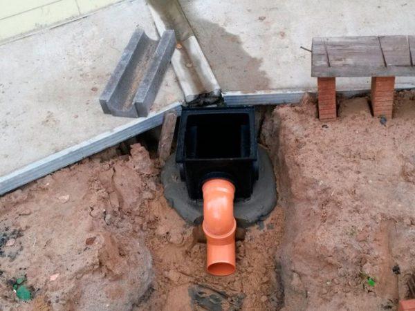 лоток для канализации