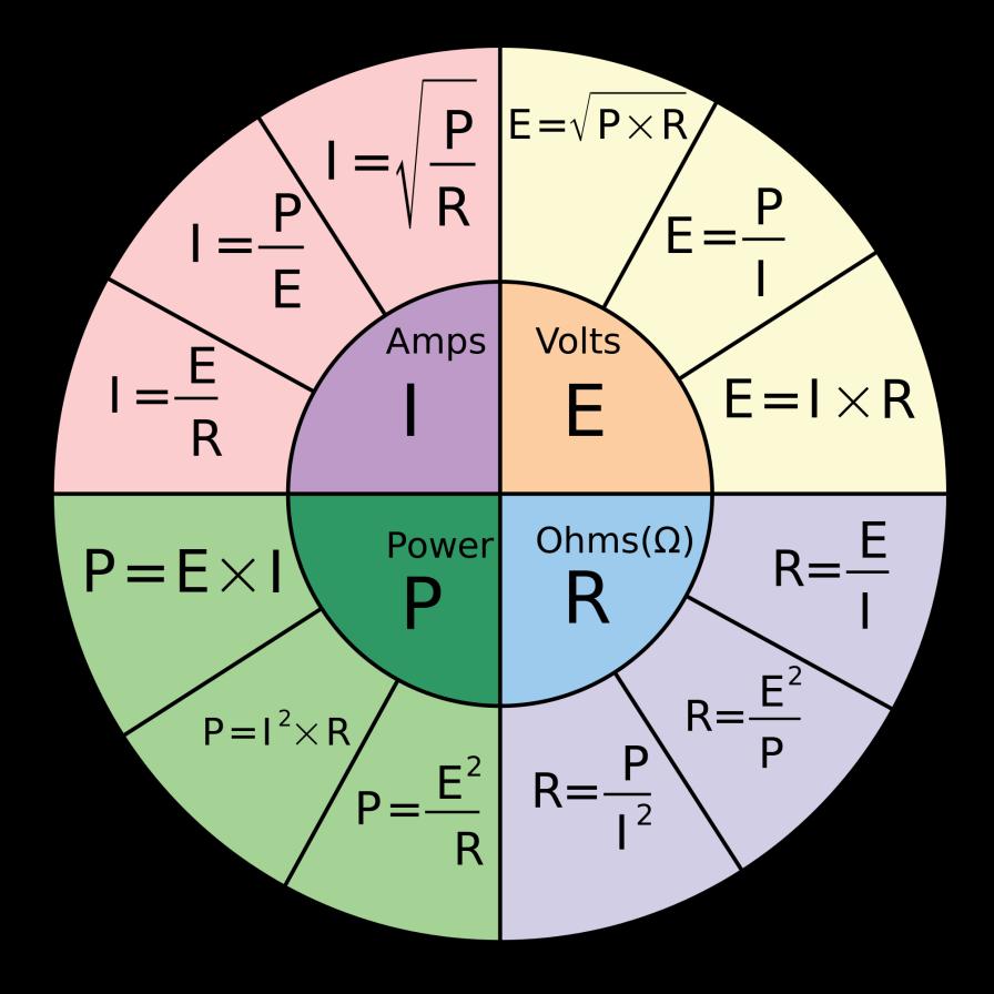 формулы для расчета