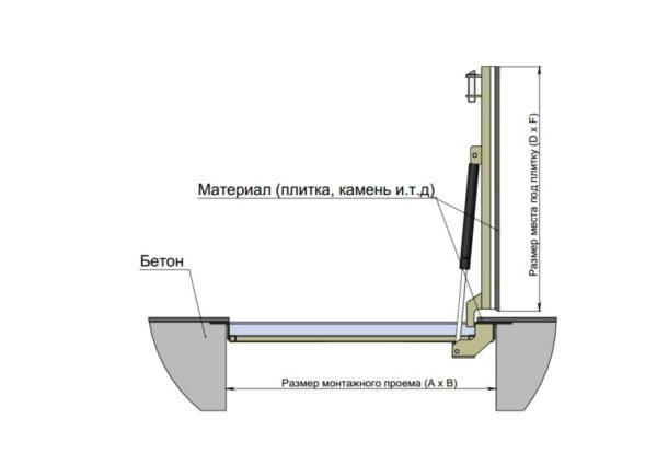 крышка на газовых амортизаторах