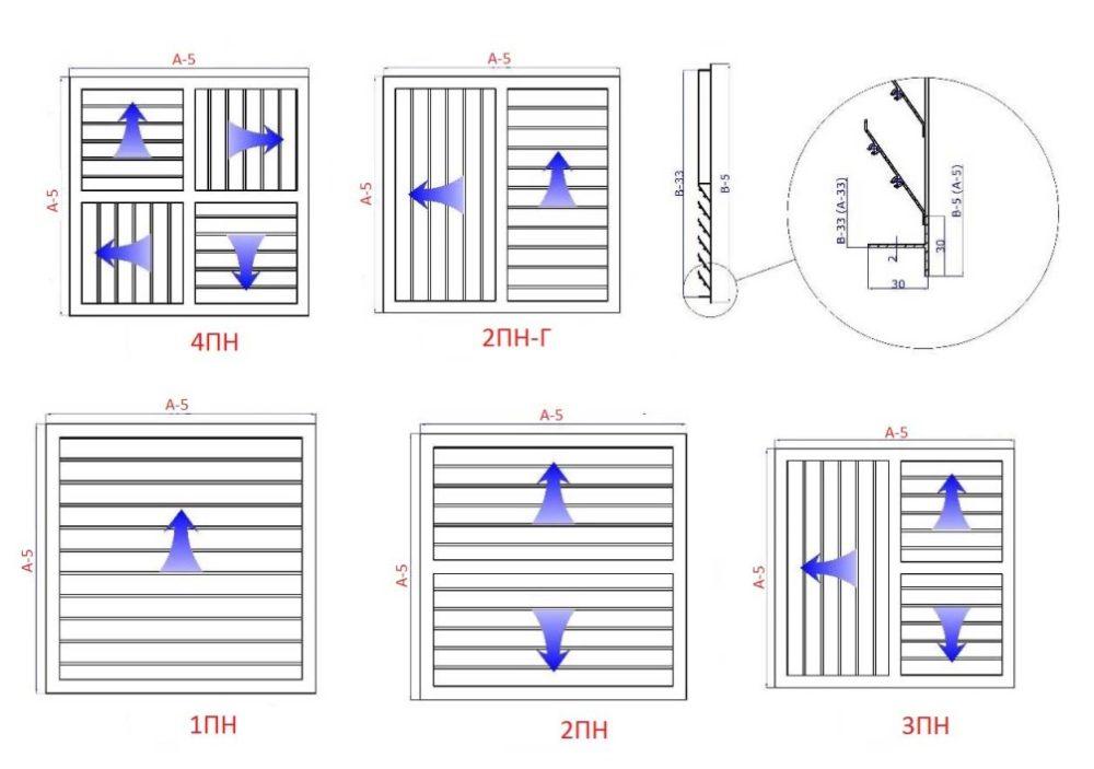 Принцип распределения воздуха в диффузоре