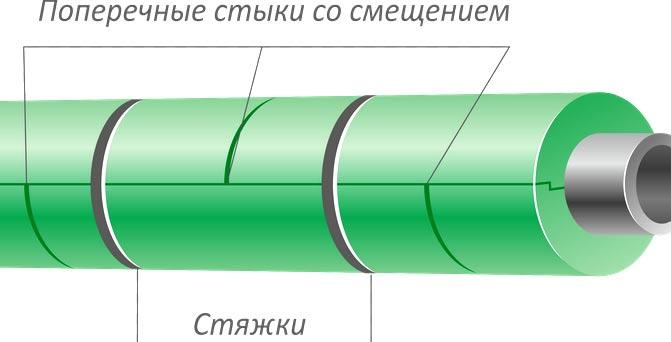схема сборки конструкции