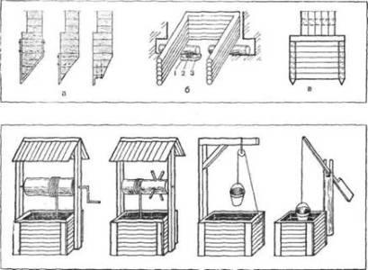 варианты устройства деревянных колодцев